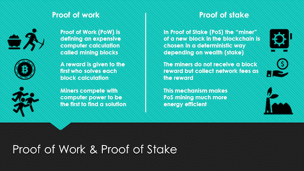Proof of Work - Proof of Stake